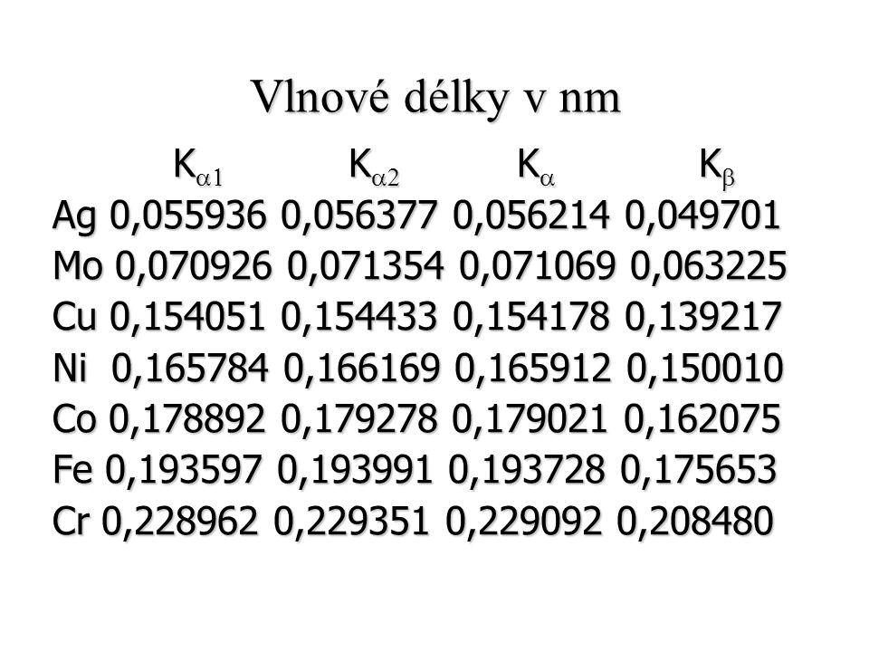 Vlnové délky v nm Ka1 Ka2 Ka Kb Ag 0,055936 0,056377 0,056214 0,049701
