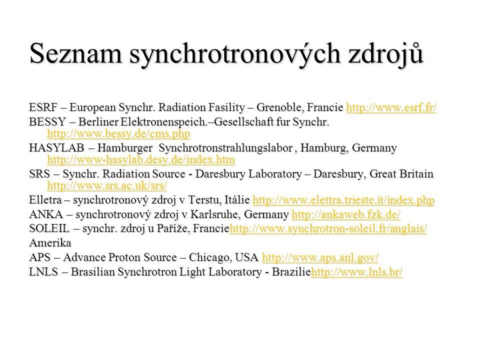 Seznam synchrotronových zdrojů