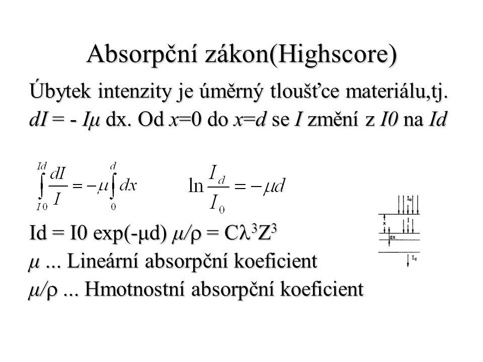 Absorpční zákon(Highscore)