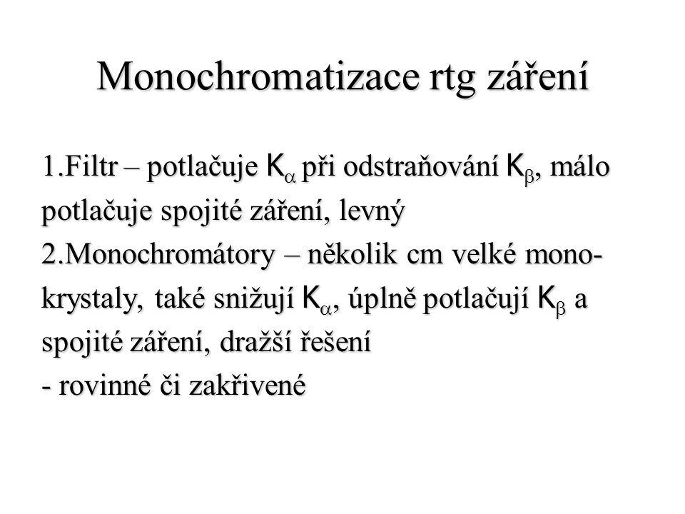Monochromatizace rtg záření
