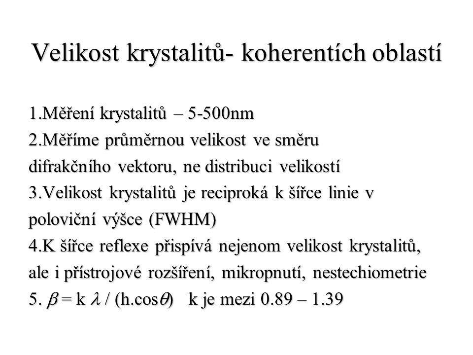 Velikost krystalitů- koherentích oblastí