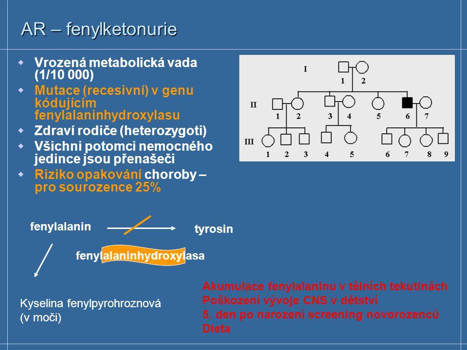 AR – fenylketonurie Vrozená metabolická vada (1/10 000)