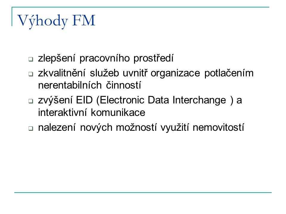 Výhody FM zlepšení pracovního prostředí