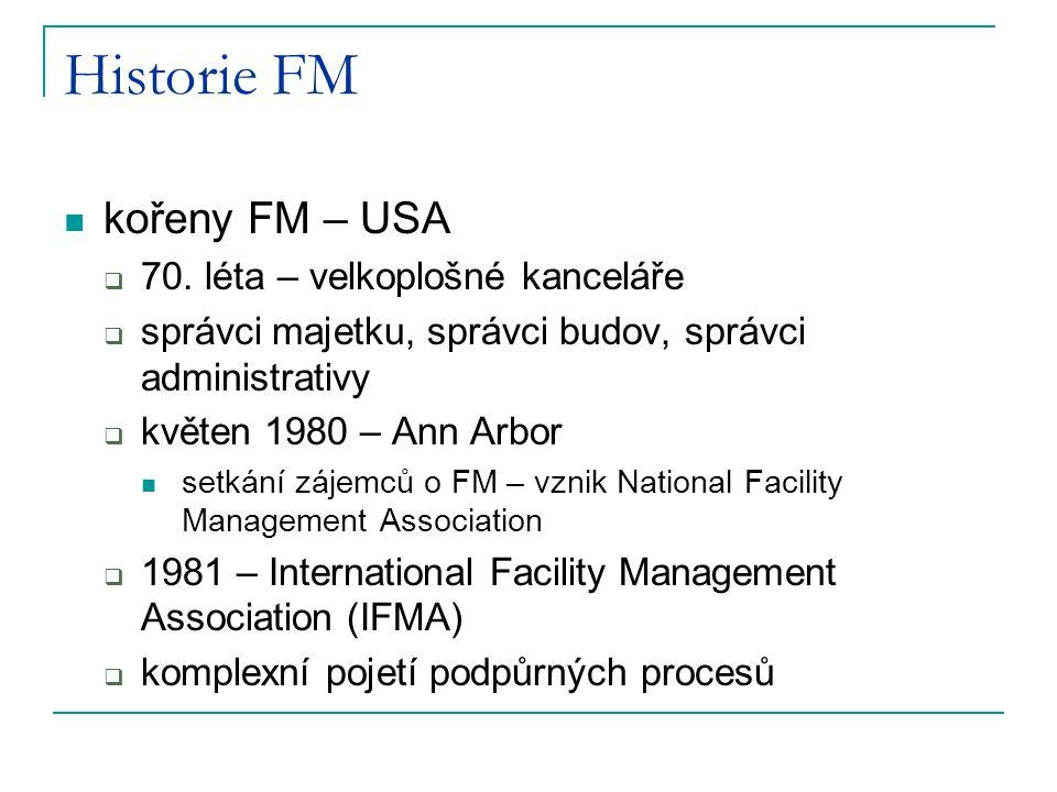 Historie FM kořeny FM – USA 70. léta – velkoplošné kanceláře