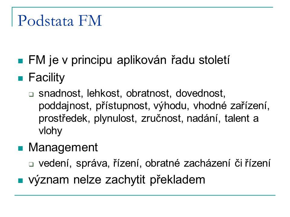 Podstata FM FM je v principu aplikován řadu století Facility