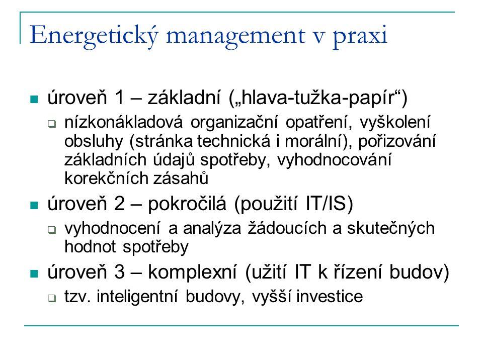 Energetický management v praxi
