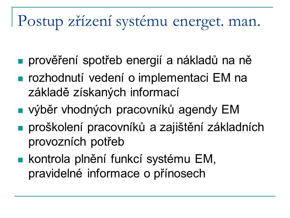 Postup zřízení systému energet. man.