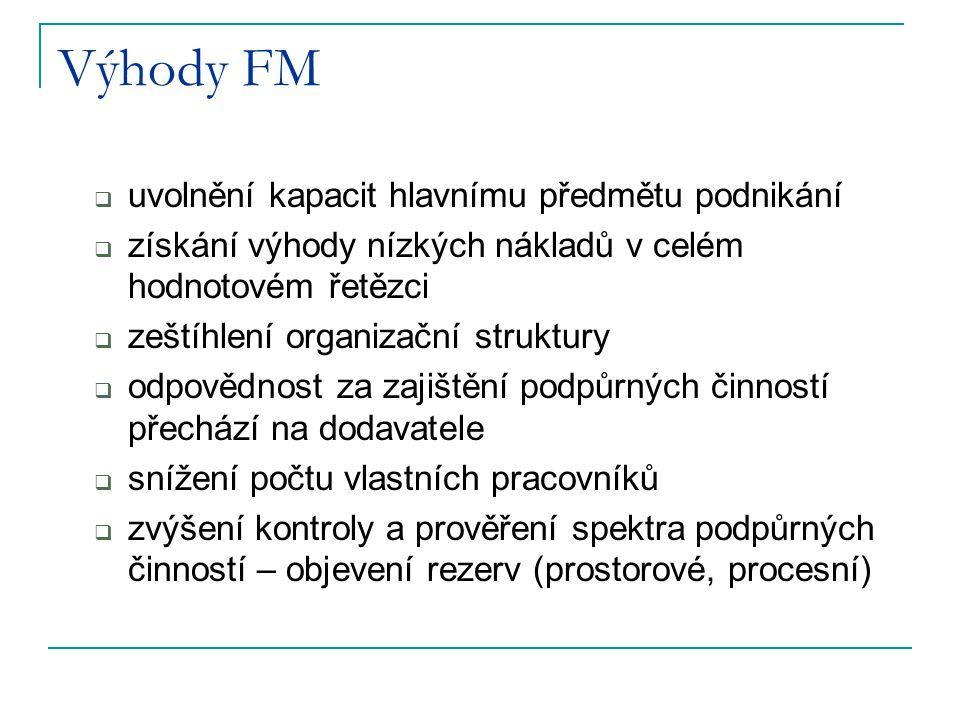Výhody FM uvolnění kapacit hlavnímu předmětu podnikání