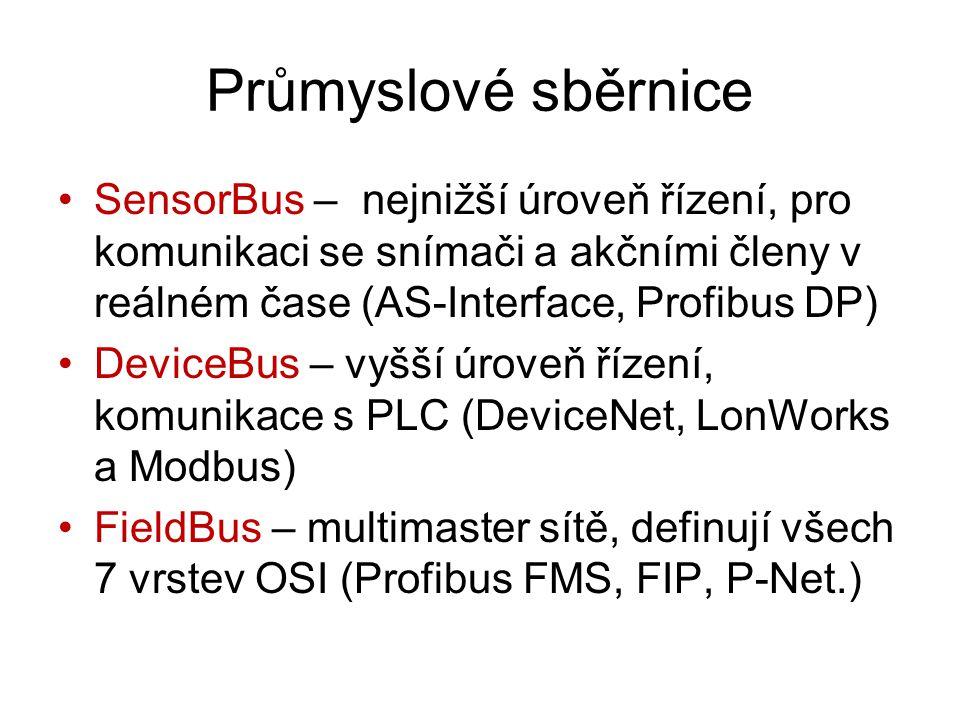 Průmyslové sběrnice SensorBus – nejnižší úroveň řízení, pro komunikaci se snímači a akčními členy v reálném čase (AS-Interface, Profibus DP)