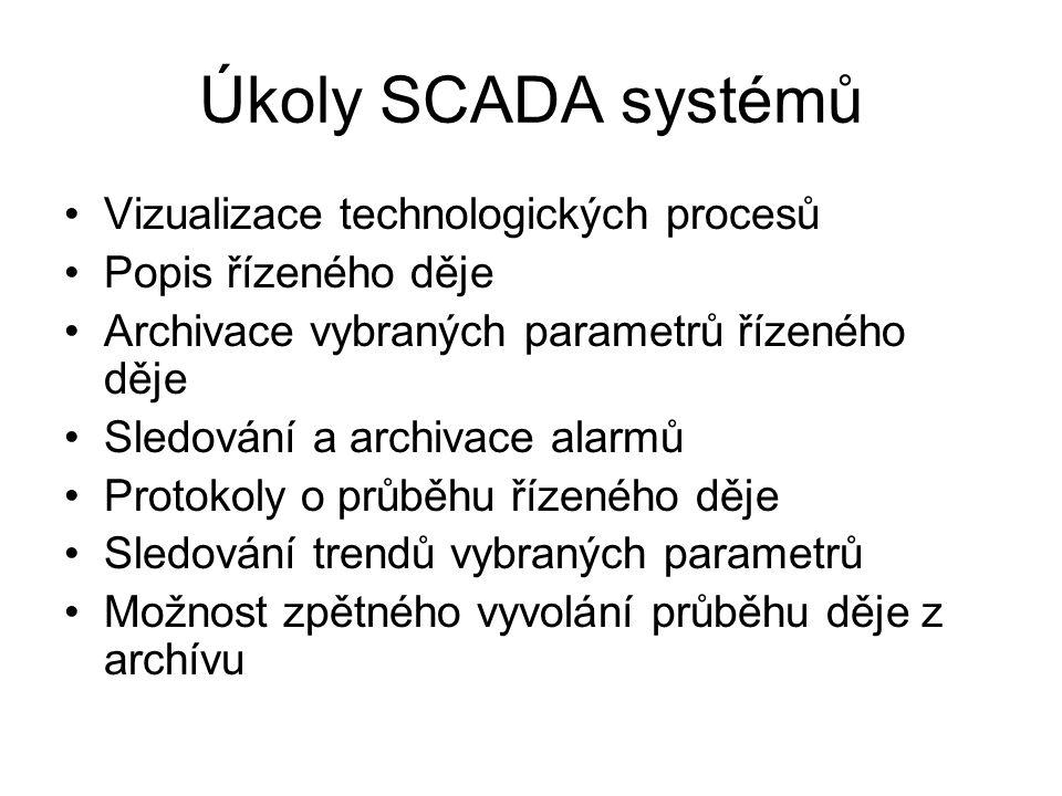 Úkoly SCADA systémů Vizualizace technologických procesů