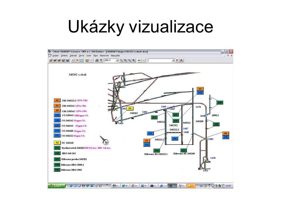 Ukázky vizualizace