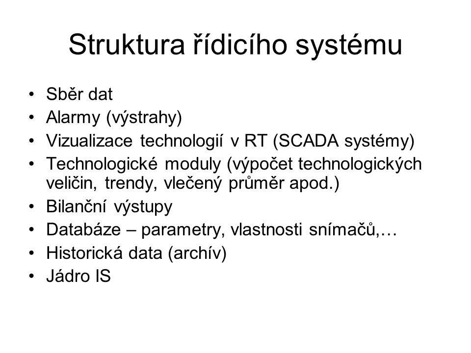 Struktura řídicího systému