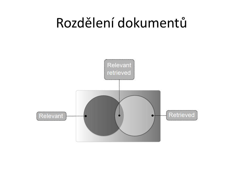 Rozdělení dokumentů