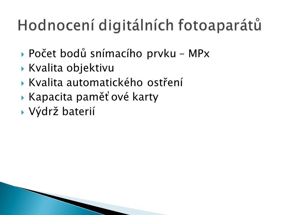 Hodnocení digitálních fotoaparátů