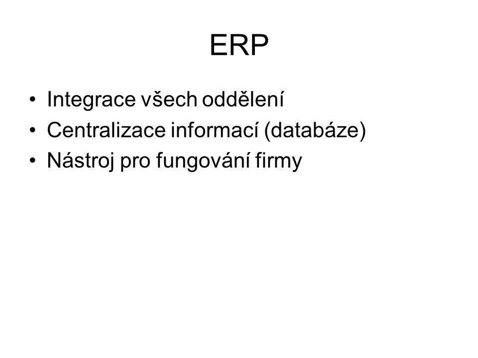ERP Integrace všech oddělení Centralizace informací (databáze)