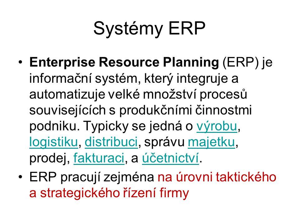 Systémy ERP