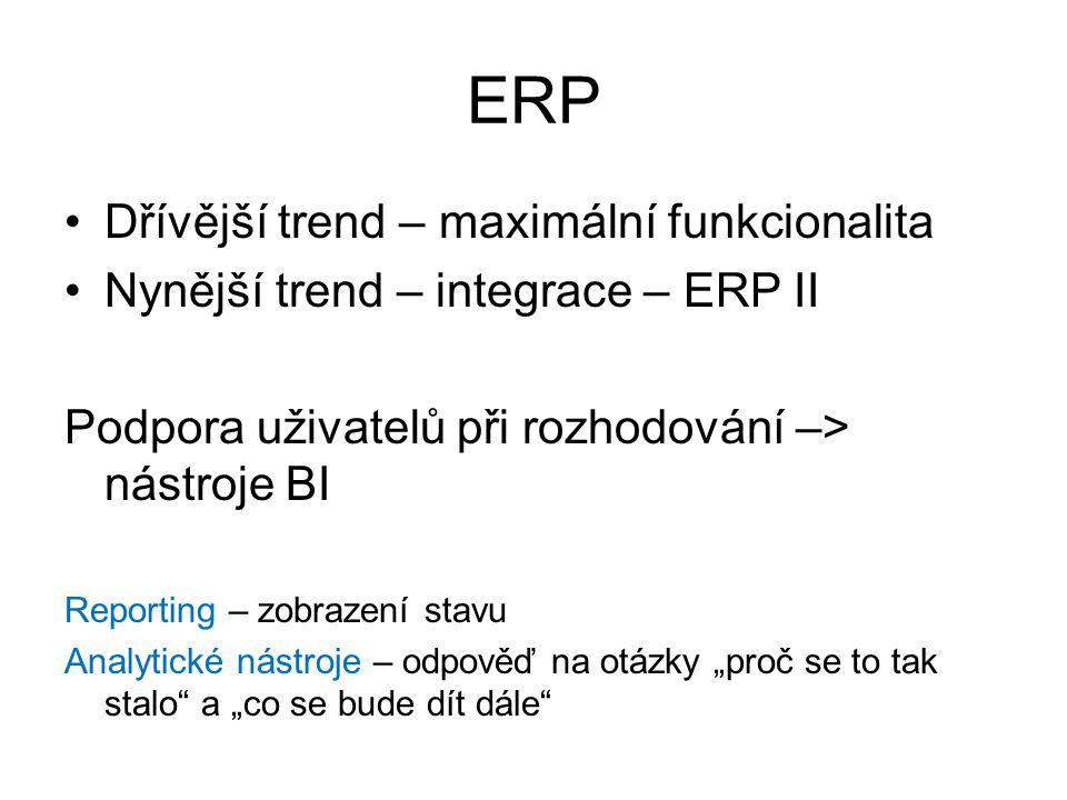 ERP Dřívější trend – maximální funkcionalita