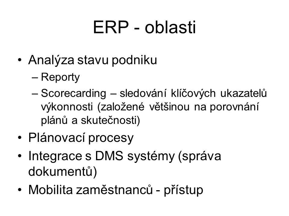ERP - oblasti Analýza stavu podniku Plánovací procesy
