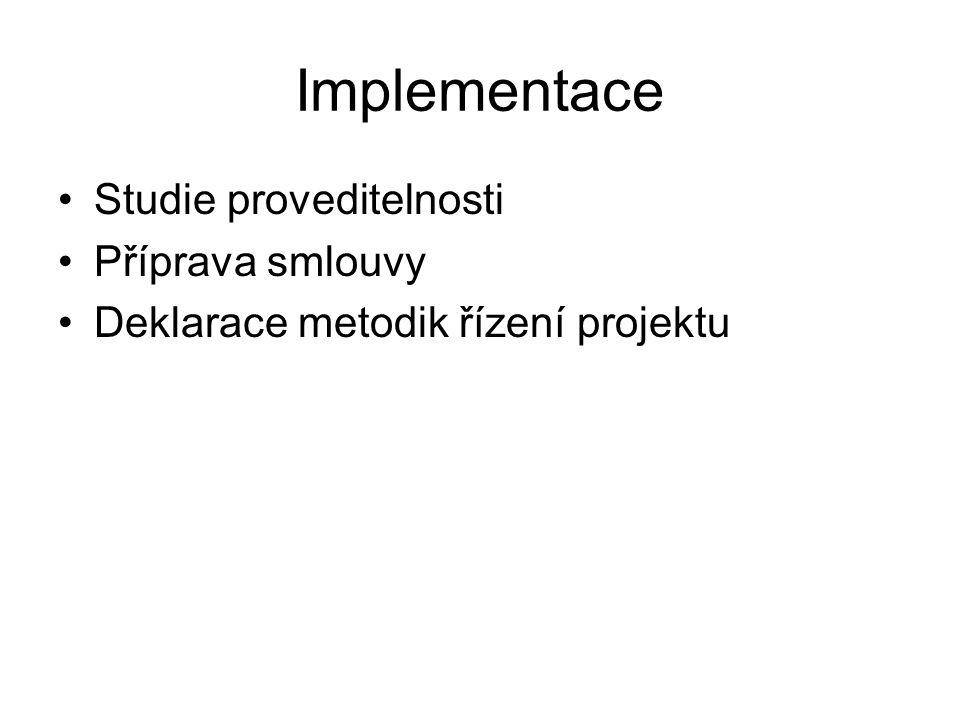 Implementace Studie proveditelnosti Příprava smlouvy