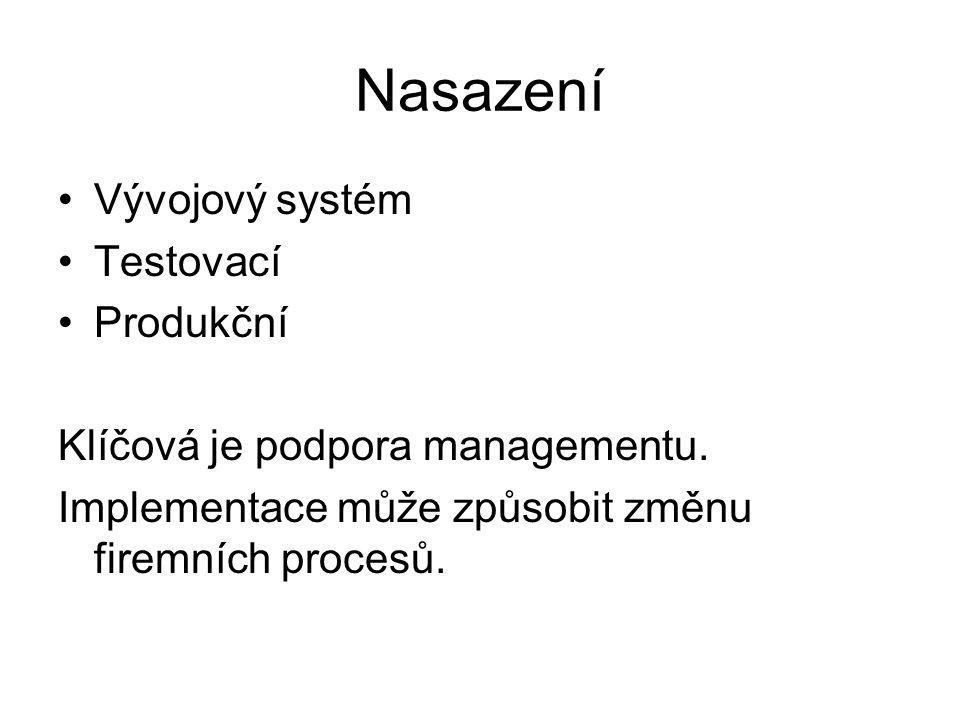 Nasazení Vývojový systém Testovací Produkční