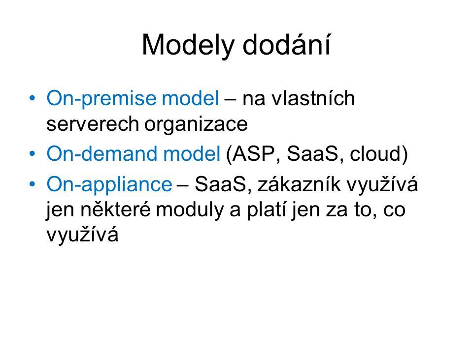 Modely dodání On-premise model – na vlastních serverech organizace