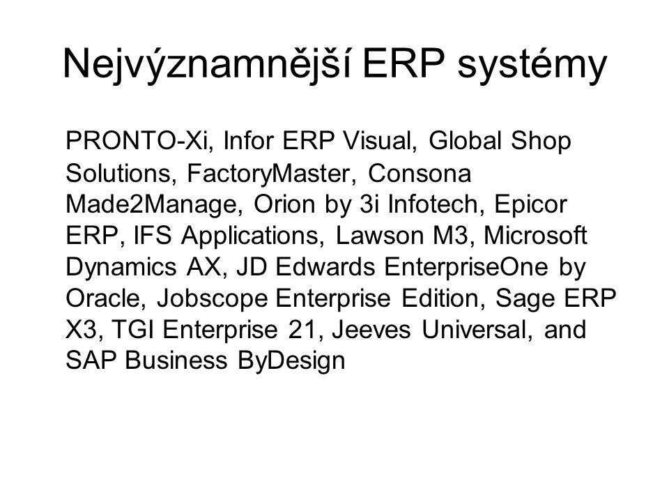 Nejvýznamnější ERP systémy
