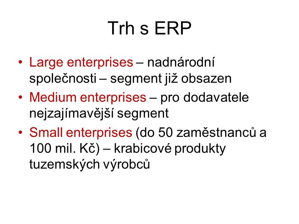 Trh s ERP Large enterprises – nadnárodní společnosti – segment již obsazen. Medium enterprises – pro dodavatele nejzajímavější segment.