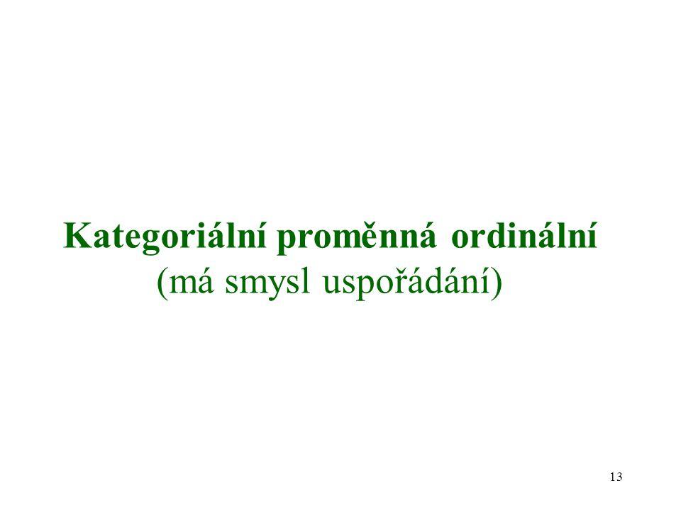 Kategoriální proměnná ordinální