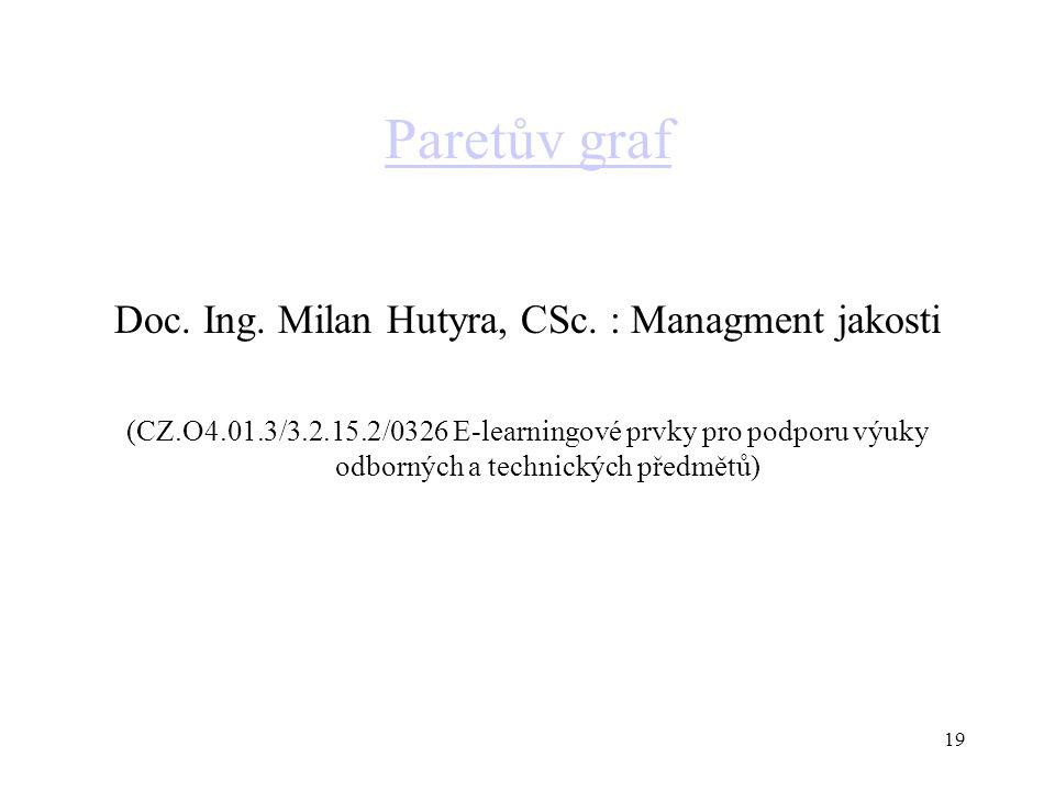 Doc. Ing. Milan Hutyra, CSc. : Managment jakosti