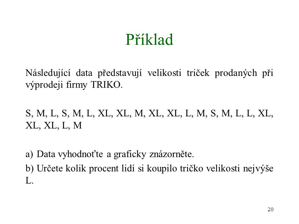 Příklad Následující data představují velikosti triček prodaných při výprodeji firmy TRIKO.