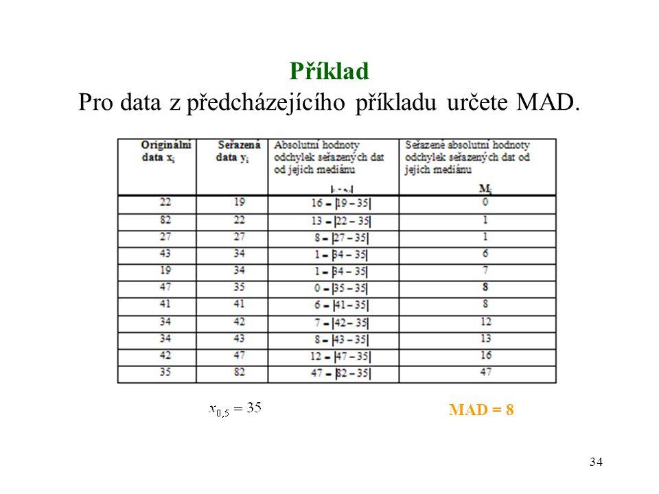 Příklad Pro data z předcházejícího příkladu určete MAD.