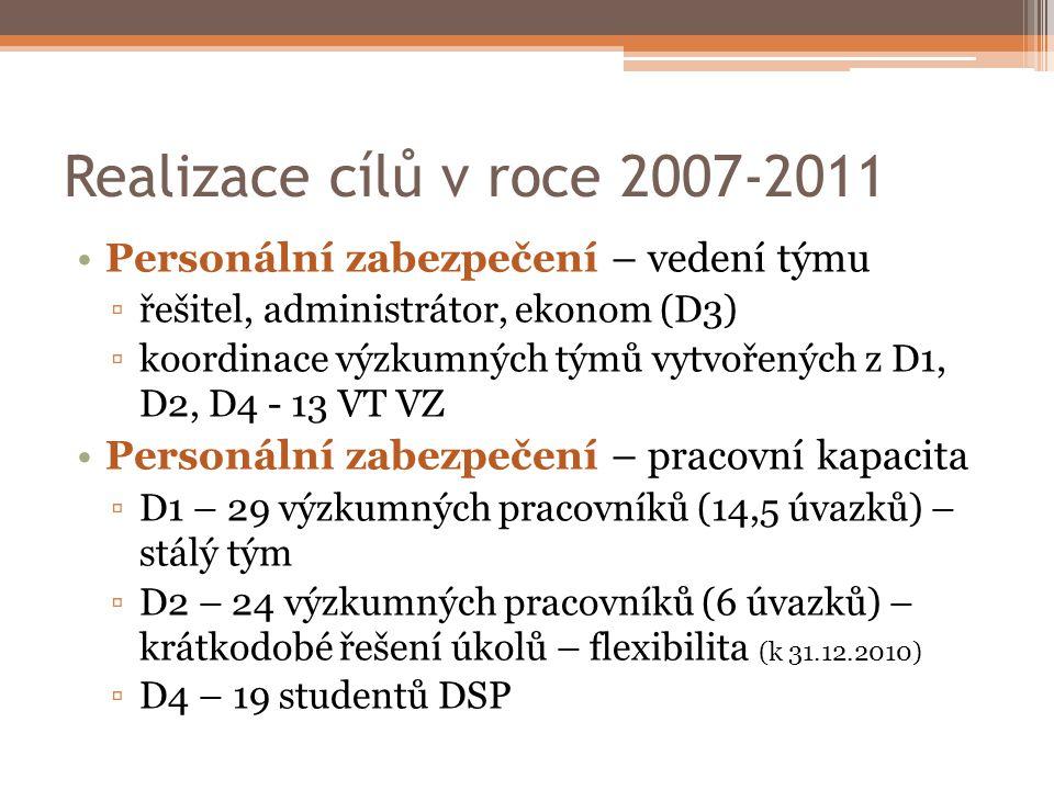 Realizace cílů v roce 2007-2011 Personální zabezpečení – vedení týmu