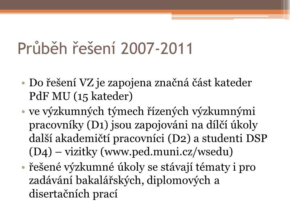 Průběh řešení 2007-2011 Do řešení VZ je zapojena značná část kateder PdF MU (15 kateder)