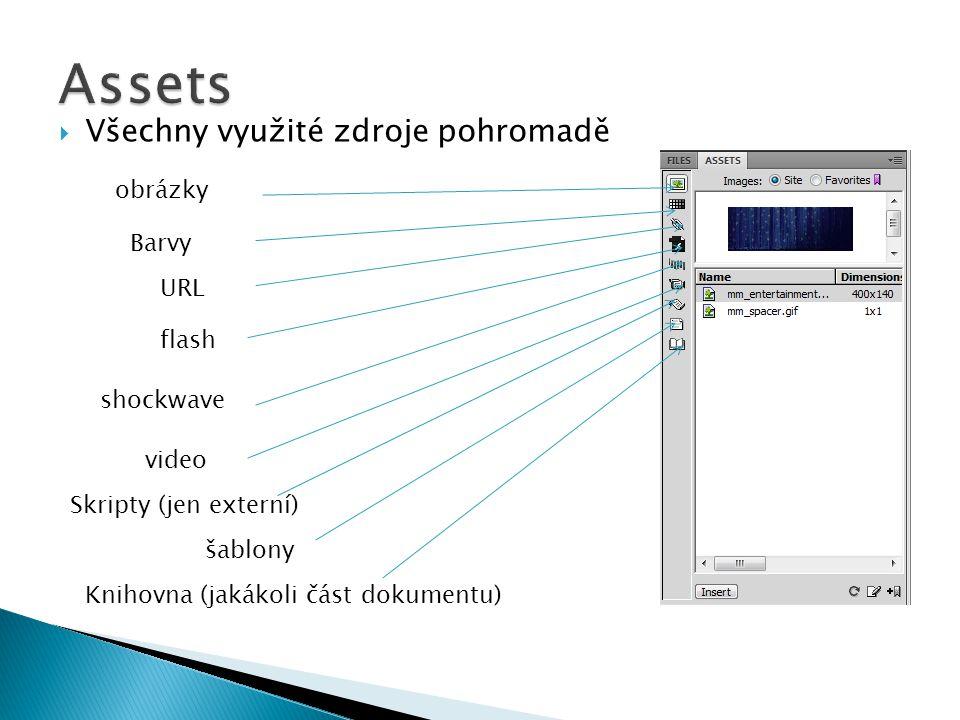 Assets Všechny využité zdroje pohromadě obrázky Barvy URL flash