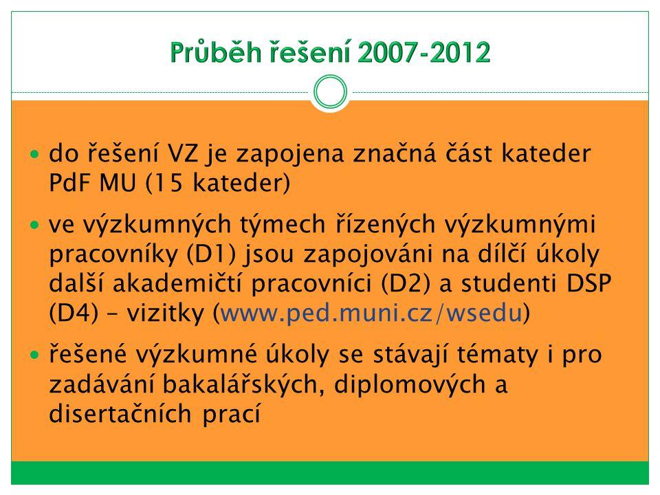 Průběh řešení 2007-2012 do řešení VZ je zapojena značná část kateder PdF MU (15 kateder)