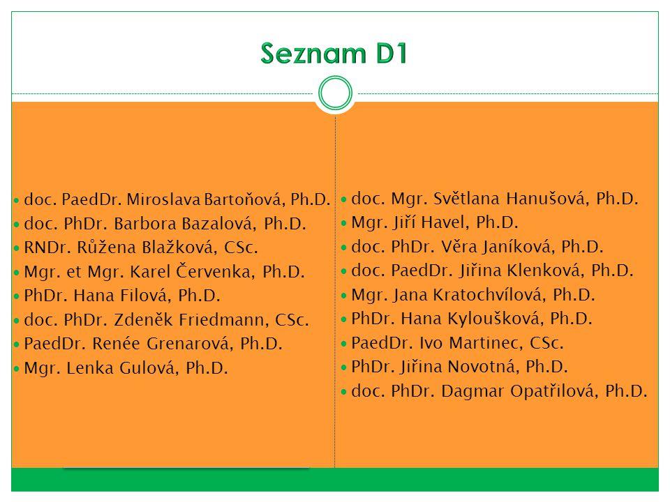 Seznam D1 doc. Mgr. Světlana Hanušová, Ph.D.