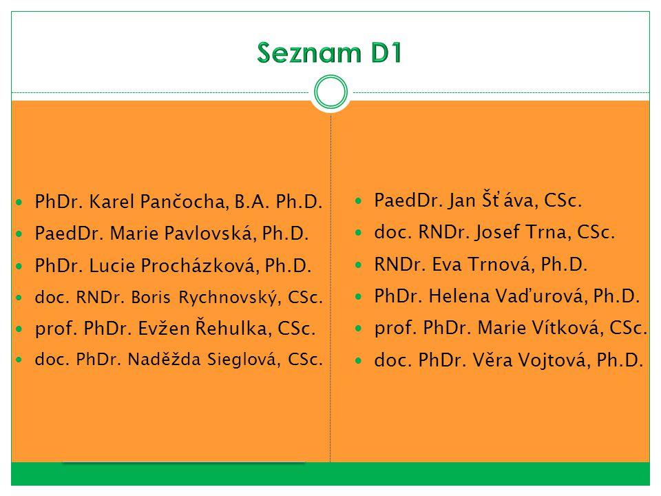 Seznam D1 PhDr. Karel Pančocha, B.A. Ph.D.