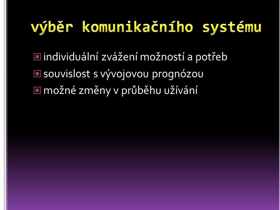 výběr komunikačního systému