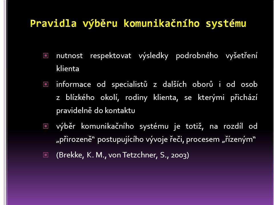 Pravidla výběru komunikačního systému