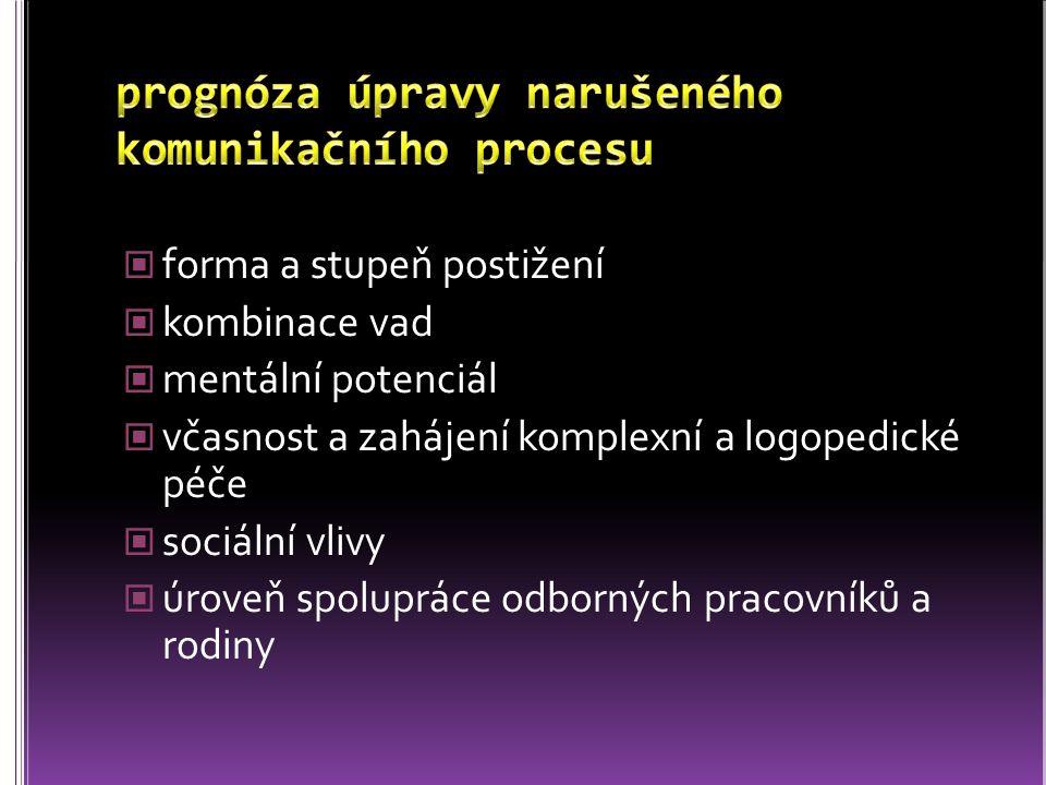 prognóza úpravy narušeného komunikačního procesu
