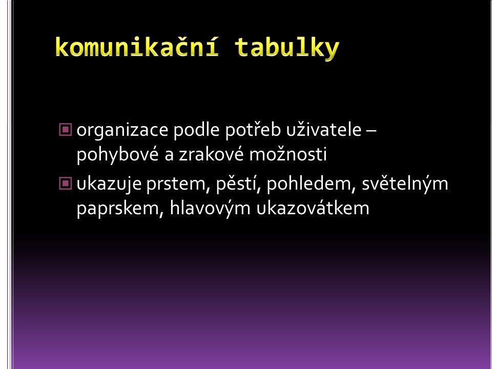 komunikační tabulky organizace podle potřeb uživatele – pohybové a zrakové možnosti.