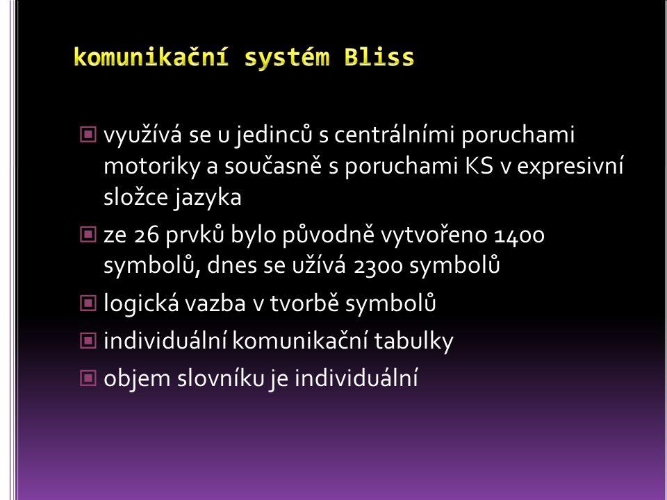 komunikační systém Bliss
