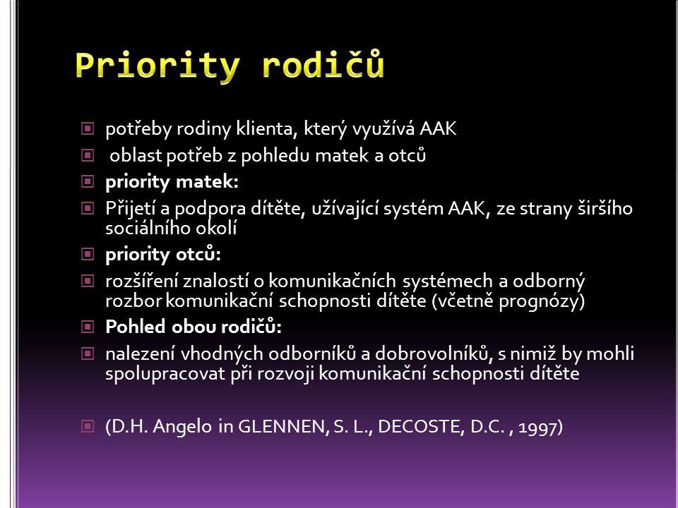 Priority rodičů potřeby rodiny klienta, který využívá AAK