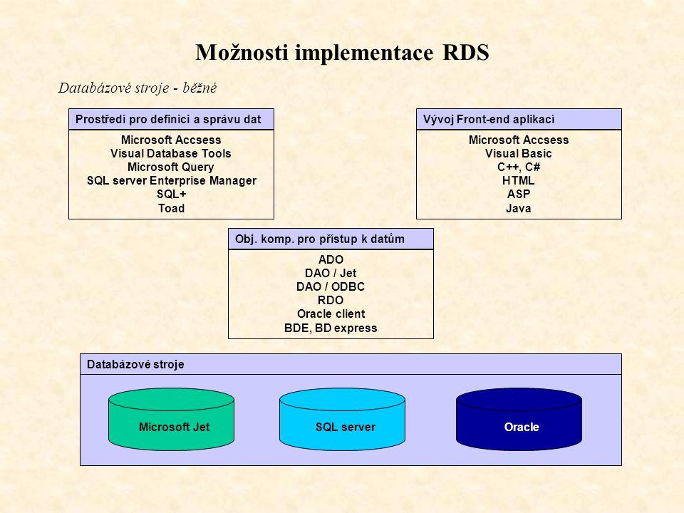 Možnosti implementace RDS