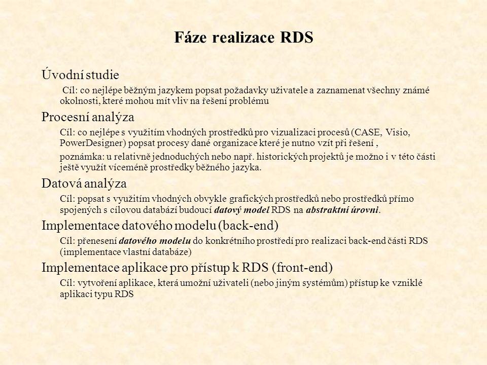 Fáze realizace RDS Úvodní studie Procesní analýza Datová analýza