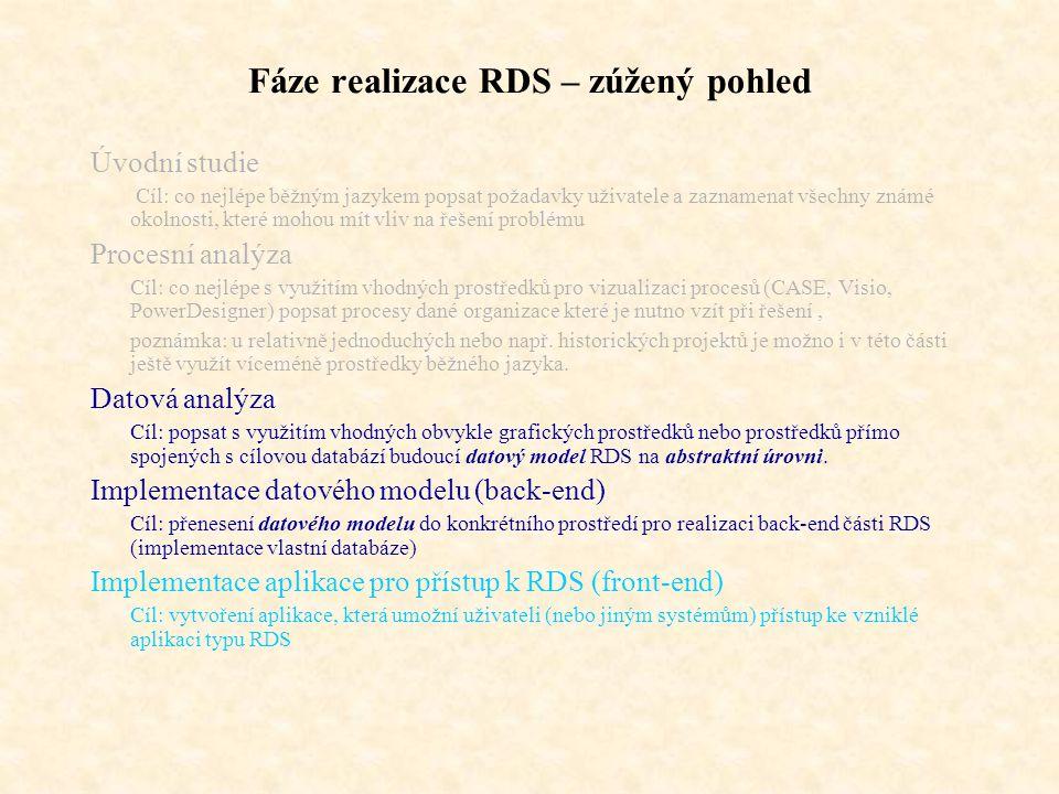 Fáze realizace RDS – zúžený pohled