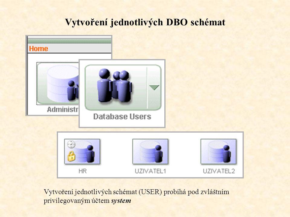 Vytvoření jednotlivých DBO schémat