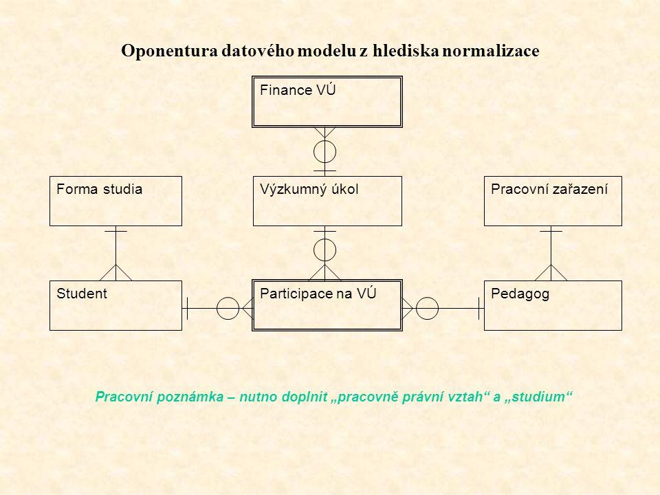 Oponentura datového modelu z hlediska normalizace