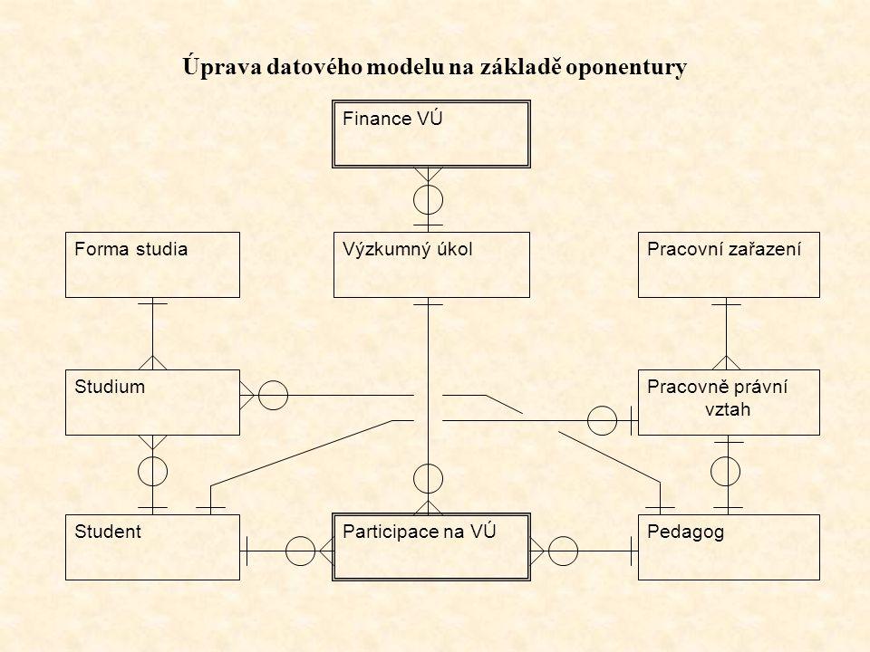 Úprava datového modelu na základě oponentury