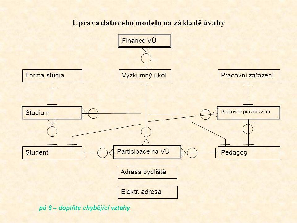 Úprava datového modelu na základě úvahy